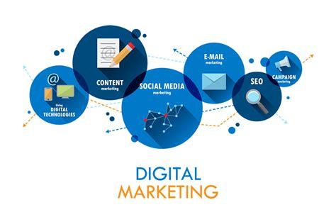 Digital Media Marketing by What Is A Digital Media Strategy A One Rank