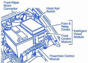 Dodge Viper 2009 Front Electrical Circuit Wiring Diagram
