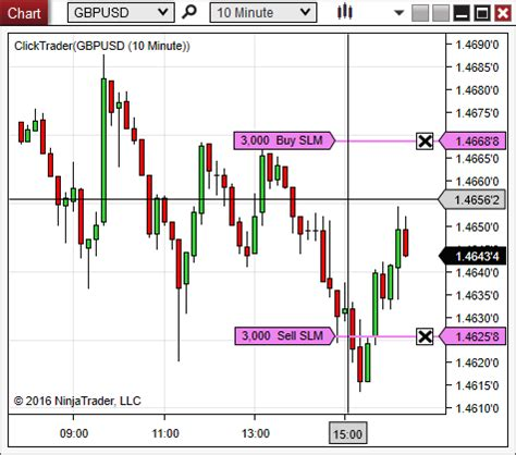 Professional Addons For Ninjatrader