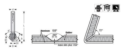 groove  deg folding  aluminum composite material acm panels   tip