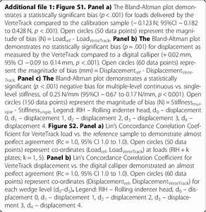 Abbreviations Mssa  Manual Spinal Stiffness Assessment