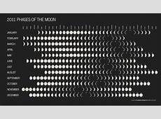 2011 Moon Phase Calendar by Irwin Glusker Colossal