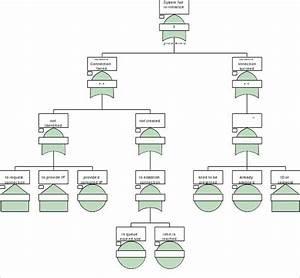 14 Tree Diagram Free Printable Word Excel Pdf Format