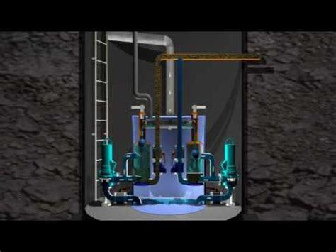 elevatorias de esgoto compactas drainlift fts youtube