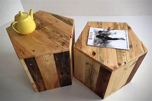 Faire Une Table Basse En Palette : fabriquer ses meubles en bois de palette ~ Dode.kayakingforconservation.com Idées de Décoration