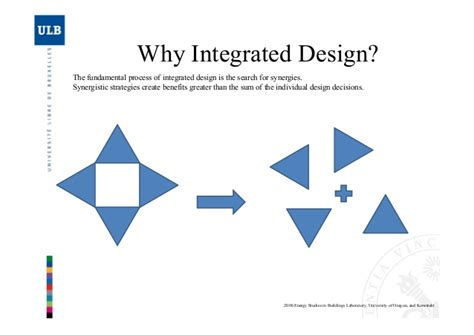 exploring integrated design process  sustainable urbanism
