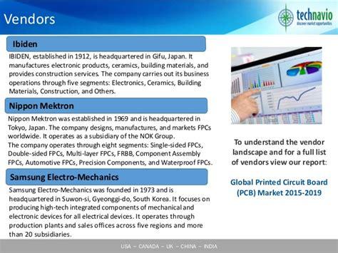 Global Printed Circuit Board Pcb Market