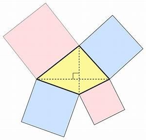 Orthodiagonal quadrilateral - Wikipedia  Quadrilateral