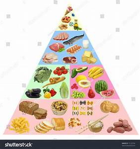 Food Pyramid Stock Photo 15122764   Shutterstock