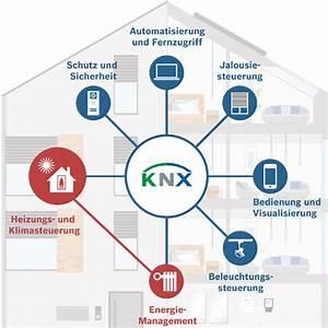 Smart Home Knx : heizung clever in geb udeautomation einbinden energie ~ Lizthompson.info Haus und Dekorationen