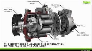 Reparation Tuyau De Climatisation Auto : watch compresseur de climatisation voiture compresseur de climatisation voiture youtube ~ Medecine-chirurgie-esthetiques.com Avis de Voitures