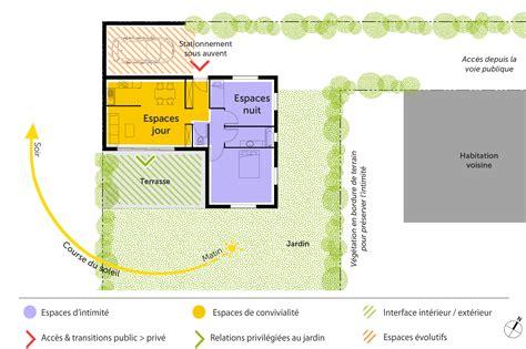 les 3 chambres plan maison plain pied avec 3 chambres et garage ooreka