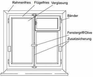 Tür Mit Fenster Zum öffnen : fenster schadenpraevention ~ Frokenaadalensverden.com Haus und Dekorationen