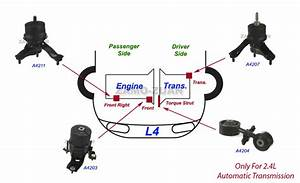 Wiring Diagram  31 2003 Toyota Camry Motor Mount Diagram