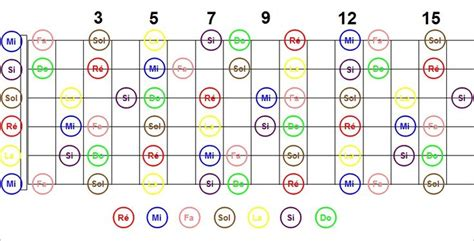 best musique enfant guitars guitar sheet and learning guitar
