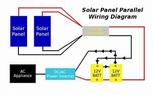 Power - Solar Panel Subsystem Project