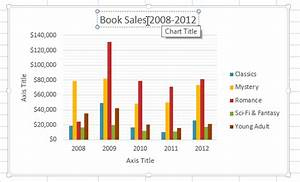 How To Use A Chart In Microsoft Excel To Represent The Data In Graphical Visualization