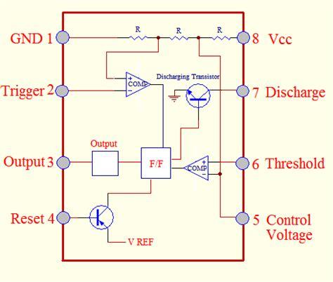 Electronics Project Design Blog