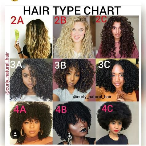 Pin by Mercedes Dozie on Hair goals in 2019 Curly hair