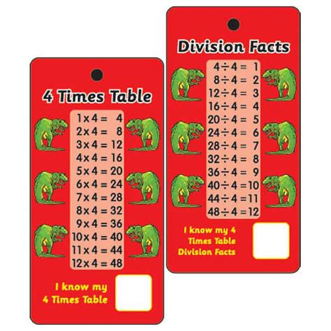 4 Times Tables & Division Facts Pocket Prompts 10 Cards