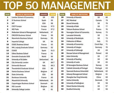iim   worlds top   schools rediff getahead