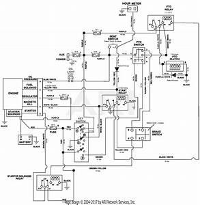 Wiring Diagram Of Rusi Motorcycle