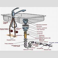 Kitchen Sink Plumbing Rough In Diagram Kitchen Sink