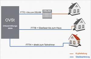Telekom Rechnung Zu Hoch : glasfaser internet alles zu ausbau anbietern und vorteilen ~ Themetempest.com Abrechnung