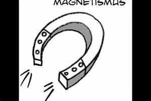 Lichtbrechung Berechnen : video warum sto en sich magnete ab magnetismus kindgerecht erkl ren ~ Themetempest.com Abrechnung