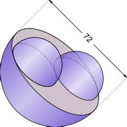 Kugel Oberfläche Berechnen : aufgabenfuchs zusammengesetzte k rper ~ Themetempest.com Abrechnung