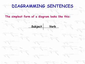 Diagramming Sentences Subject Verb