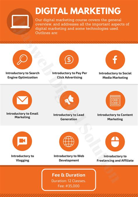 digital marketing course information digital marketing course content infographic ojasweb