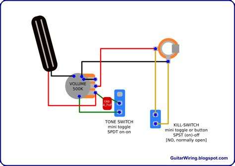The Guitar Wiring Blog Diagrams Tips