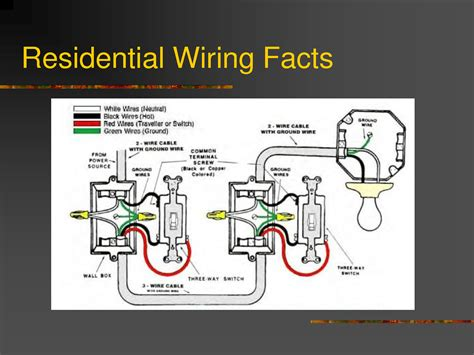 basic electrical wiring diagram for house basic household basic electrical wiring diagrams pictures to pin on