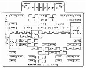 Fuse Diagram 2000 Lincoln Town Car