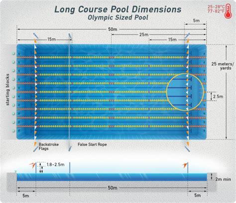 swimming pool dimensions swimming pool dimensions