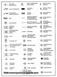 Wiring Diagram Symbol Meanings