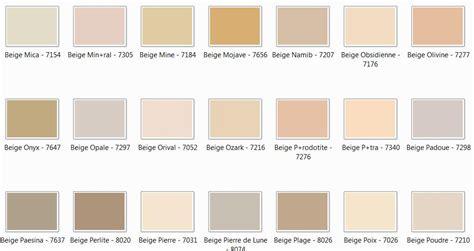 nuancier couleur peinture pour cuisine incroyable palette de couleur pour cuisine 10 nuancier