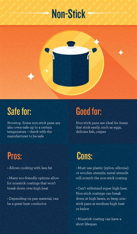 cookware comparison materials fix non stick comprehensive glass