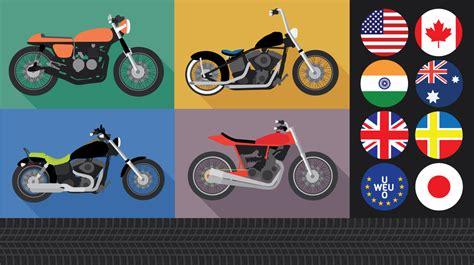 Global Guide To Custom Bikes