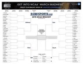 2015 NCAA Tournament Bracket
