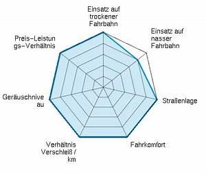 Pneu Online Avis : reifen metzeler roadtec z8 interact verkauf von motorradreifen metzeler auf pneus online ~ Medecine-chirurgie-esthetiques.com Avis de Voitures