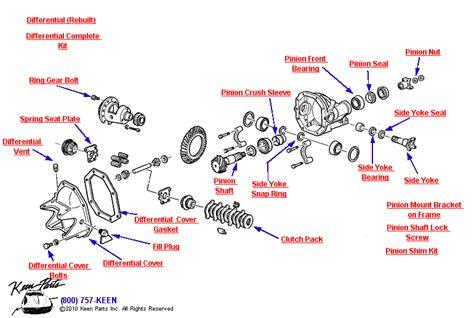Corvette Differential Detail Parts