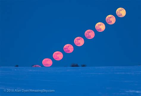 The Rise And Set Of The Easter Full Moon