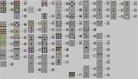 bureau minecraft crafting guide minecraft best top wallpapers