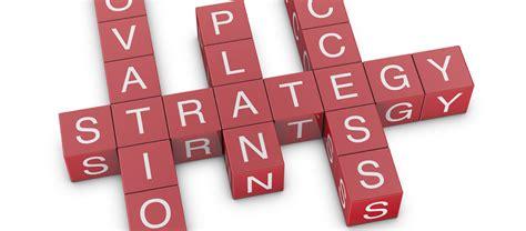leading strategic initiatives   era  uncertainty
