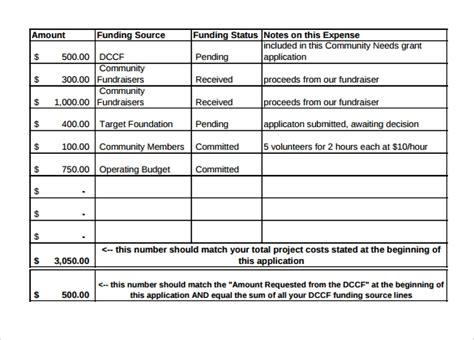 sample project budget templates docs  excel