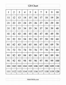 Place Value Chart Printable Pdf 120 Chart A