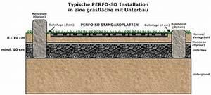 Terrasse Pflastern Unterbau : perfo bodenplatten installationsanleitung ~ Whattoseeinmadrid.com Haus und Dekorationen