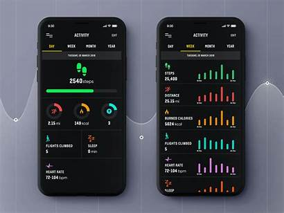 Tracker Fitness App Behance Owners Dribbble